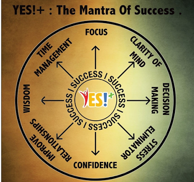 One STOP Solution for all YOUR Problems/Worries: YES+! Workshop on 20th Feb to 23rd Feb or 27th Feb to 2nd March 2017 @ 601, 6th Floor, Dental Division, Sharda University, Greater Noida